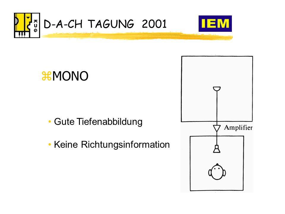 D-A-CH TAGUNG 2001 zMONO Gute Tiefenabbildung Keine Richtungsinformation