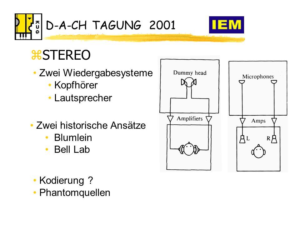D-A-CH TAGUNG 2001 zSTEREO Zwei historische Ansätze Blumlein Bell Lab Lautsprecher Kodierung .