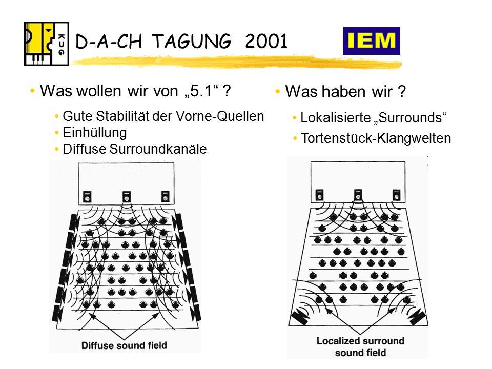 """D-A-CH TAGUNG 2001 Was wollen wir von """"5.1 ."""