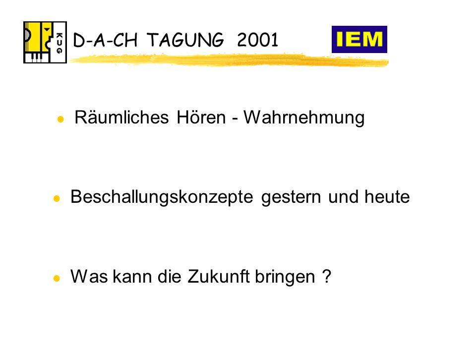 D-A-CH TAGUNG 2001 l Beschallungskonzepte gestern und heute l Was kann die Zukunft bringen .