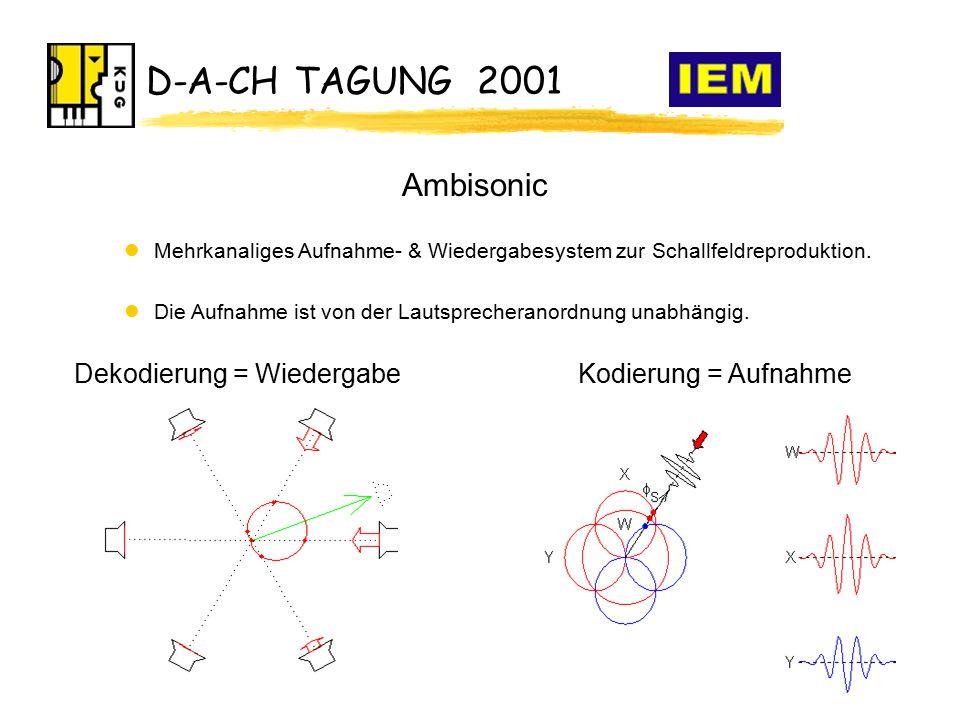 D-A-CH TAGUNG 2001 lMehrkanaliges Aufnahme- & Wiedergabesystem zur Schallfeldreproduktion.