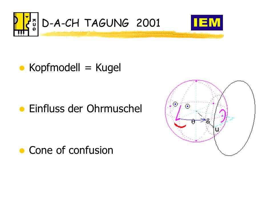 D-A-CH TAGUNG 2001 l Einfluss der Ohrmuschel l Cone of confusion l Kopfmodell = Kugel