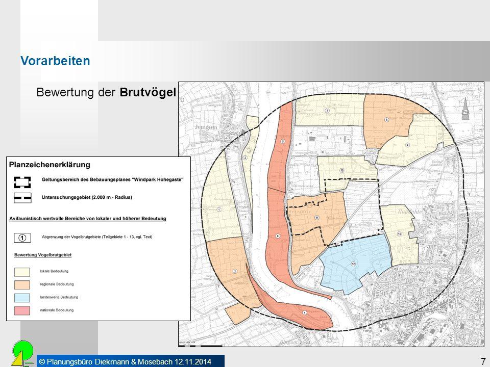 © Planungsbüro Diekmann & Mosebach 12.11.2014 7 Bewertung der Brutvögel Vorarbeiten