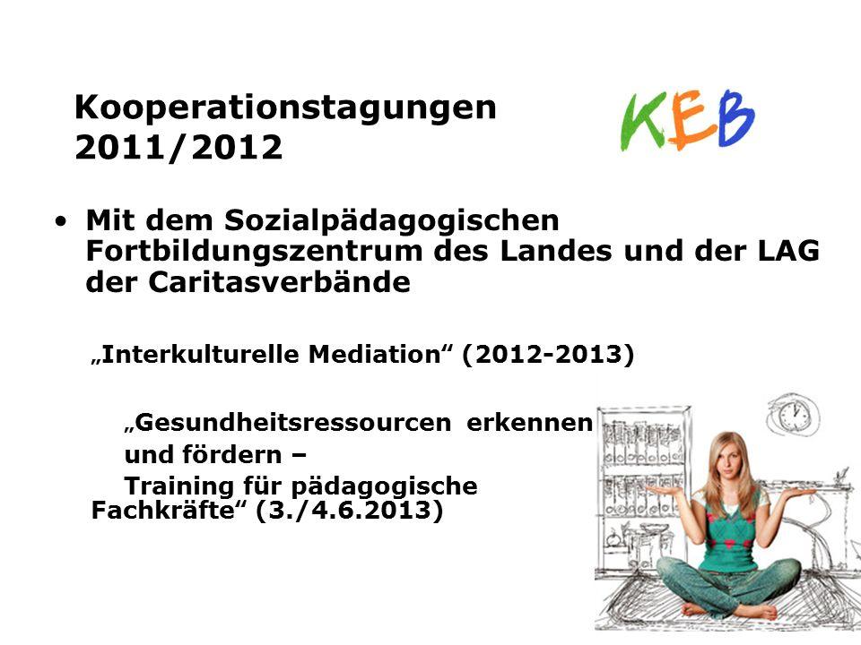 Kooperationstagungen 2011/2012 Mit dem Heinrich Pesch Haus