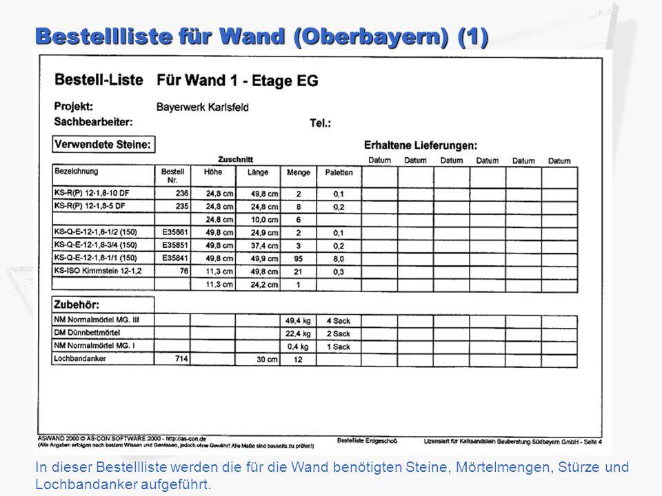 Bestellliste für Wand (Oberbayern) (1) In dieser Bestellliste werden die für die Wand benötigten Steine, Mörtelmengen, Stürze und Lochbandanker aufgeführt.