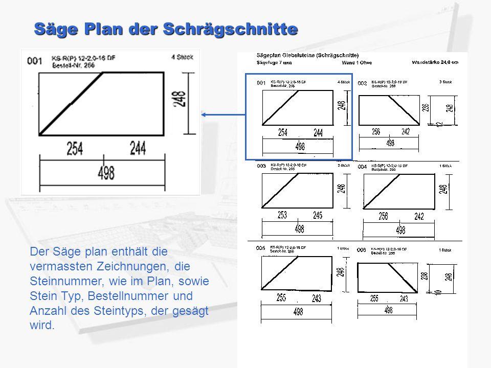 Säge Plan der Schrägschnitte Der Säge plan enthält die vermassten Zeichnungen, die Steinnummer, wie im Plan, sowie Stein Typ, Bestellnummer und Anzahl des Steintyps, der gesägt wird.