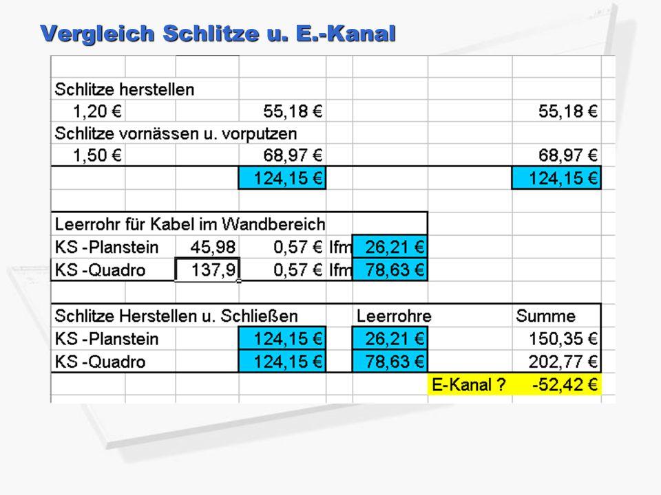 Vergleich Schlitze u. E.-Kanal
