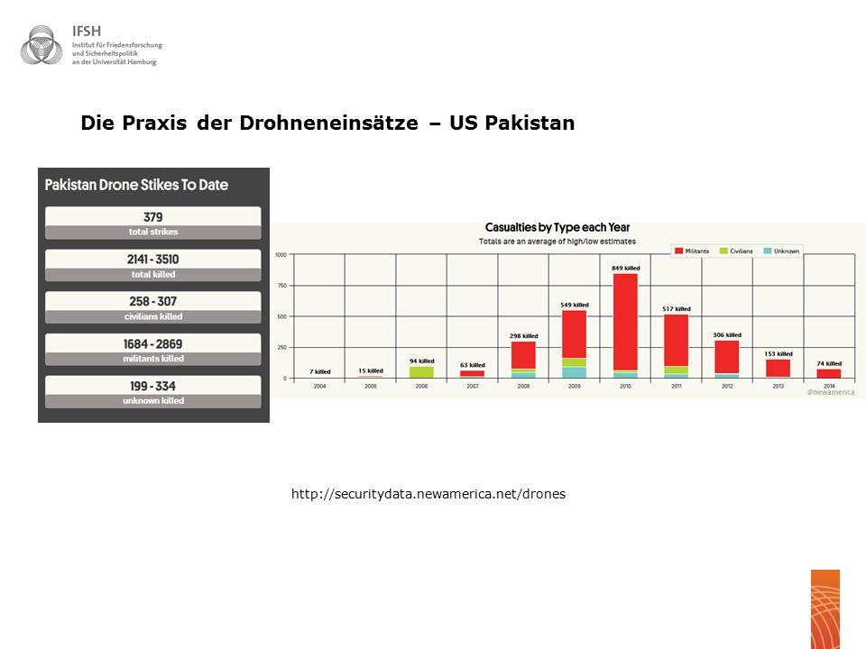  10 http://securitydata.newamerica.net/drones Die Praxis der Drohneneinsätze – US Pakistan