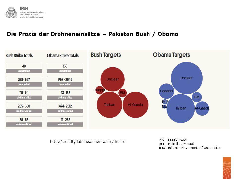  11 http://securitydata.newamerica.net/drones Die Praxis der Drohneneinsätze – Pakistan Bush / Obama MA Maulvi Nazir BM Baitullah Mesud IMU Islamic M