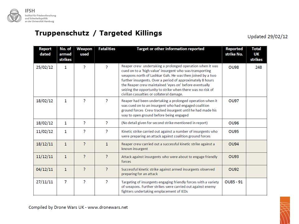  18 Truppenschutz / Targeted Killings