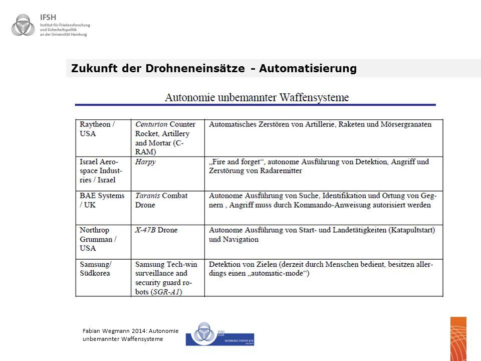 Fabian Wegmann 2014: Autonomie unbemannter Waffensysteme