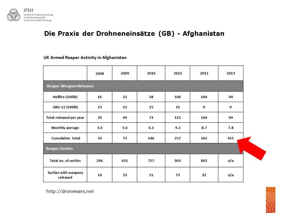 Die Praxis der Drohneneinsätze (GB) - Afghanistan http://dronewars.net