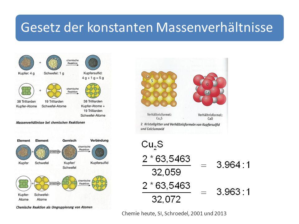 Gesetz der konstanten Massenverhältnisse Chemie heute, SI, Schroedel, 2001 und 2013