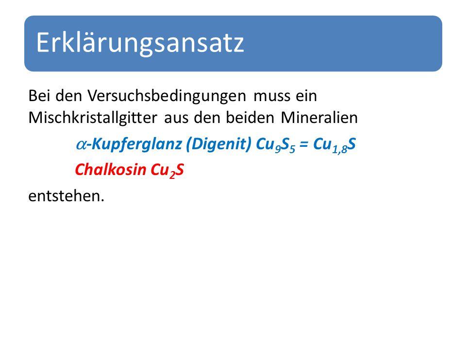 Erklärungsansatz Bei den Versuchsbedingungen muss ein Mischkristallgitter aus den beiden Mineralien  -Kupferglanz (Digenit) Cu 9 S 5 = Cu 1,8 S Chalkosin Cu 2 S entstehen.