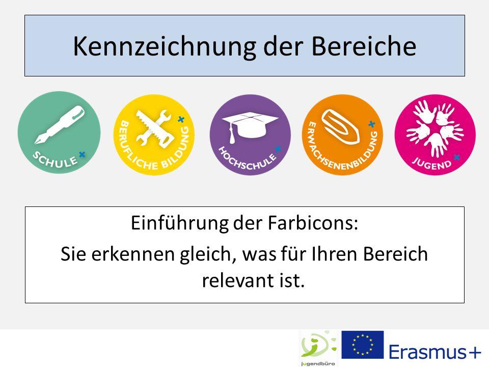 Kennzeichnung der Bereiche Einführung der Farbicons: Sie erkennen gleich, was für Ihren Bereich relevant ist.