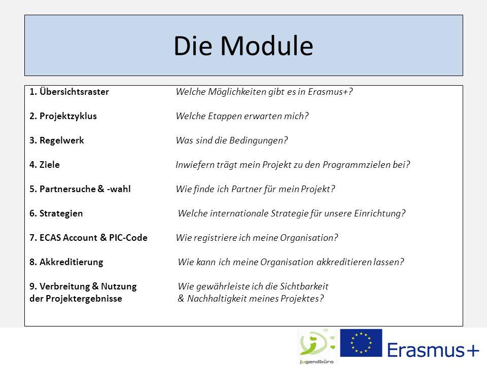 Die Module 1. Übersichtsraster Welche Möglichkeiten gibt es in Erasmus+.