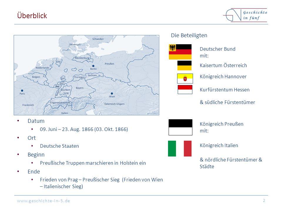 www.geschichte-in-5.de Überblick Datum 09. Juni – 23. Aug. 1866 (03. Okt. 1866) Ort Deutsche Staaten Beginn Preußische Truppen marschieren in Holstein