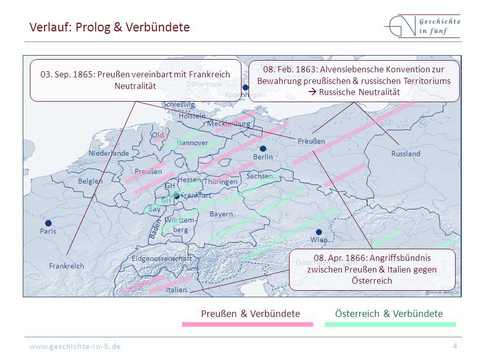 www.geschichte-in-5.de Verlauf: Prolog & Verbündete 4 18. Nov. 1863: Christian IX unterschreibt die Novemberverfassung (Integration von Schleswig in d
