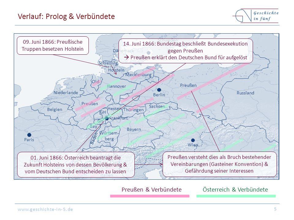 www.geschichte-in-5.de Verlauf: Prolog & Verbündete 5 18. Nov. 1863: Christian IX unterschreibt die Novemberverfassung (Integration von Schleswig in d
