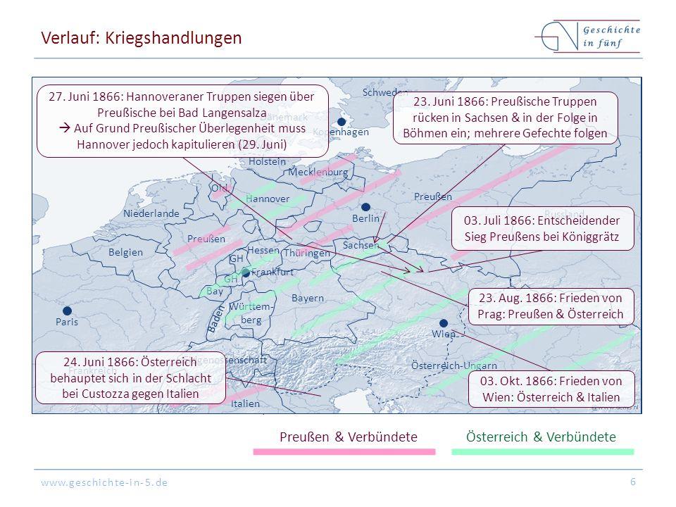 www.geschichte-in-5.de Verlauf: Kriegshandlungen 6 18. Nov. 1863: Christian IX unterschreibt die Novemberverfassung (Integration von Schleswig in das