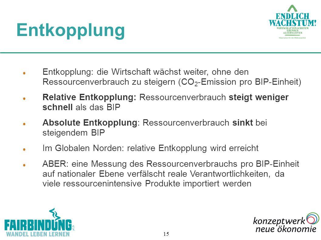 15 Entkopplung: die Wirtschaft wächst weiter, ohne den Ressourcenverbrauch zu steigern (CO 2 -Emission pro BIP-Einheit) Relative Entkopplung: Ressourc
