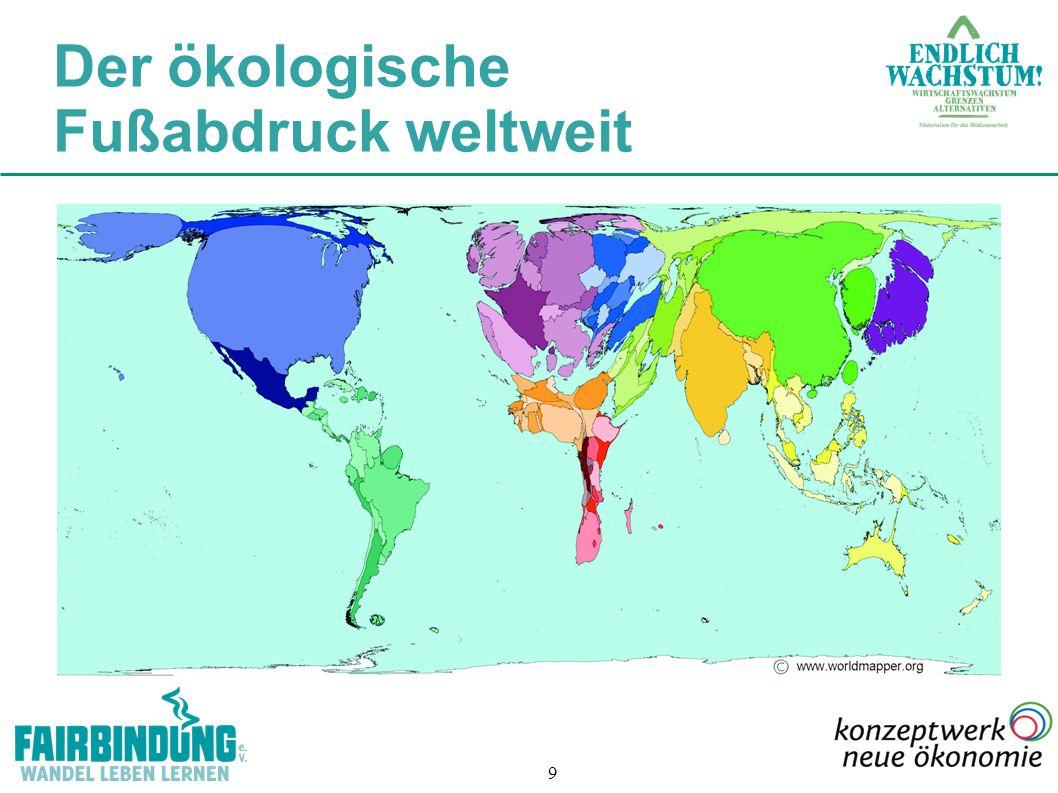 9 Der ökologische Fußabdruck weltweit