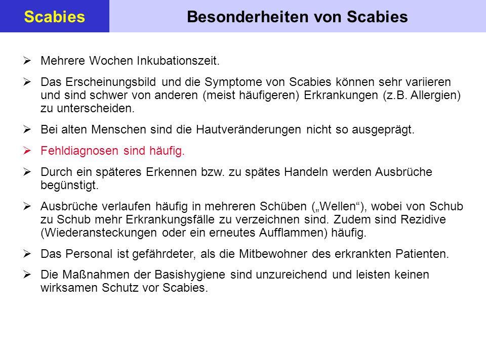Besonderheiten von ScabiesScabies  Mehrere Wochen Inkubationszeit.  Das Erscheinungsbild und die Symptome von Scabies können sehr variieren und sind