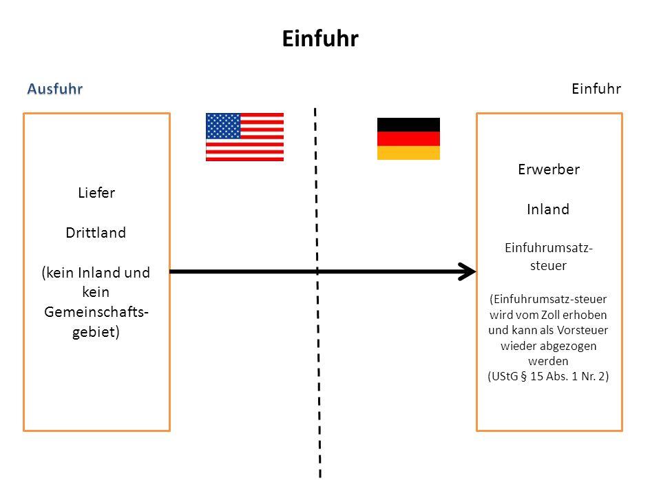 Liefer Drittland (kein Inland und kein Gemeinschafts- gebiet) Erwerber Inland Einfuhrumsatz- steuer (Einfuhrumsatz-steuer wird vom Zoll erhoben und ka