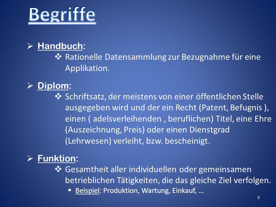  Handbuch:  Rationelle Datensammlung zur Bezugnahme für eine Applikation.