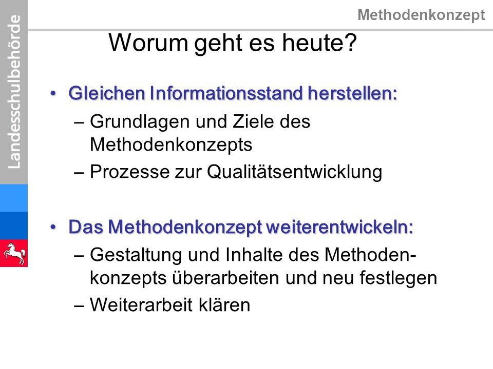 Methodenkonzept Arbeitsphase I: 1.Strukturierung (siehe Arbeitsblatt) 2.Galeriegang (siehe Arbeitsaufträge)