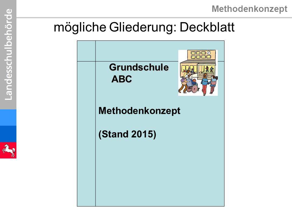 mögliche Gliederung: Deckblatt Grundschul e ABC Methodenkonzept (Stand 2015) Grundschule ABC ABC