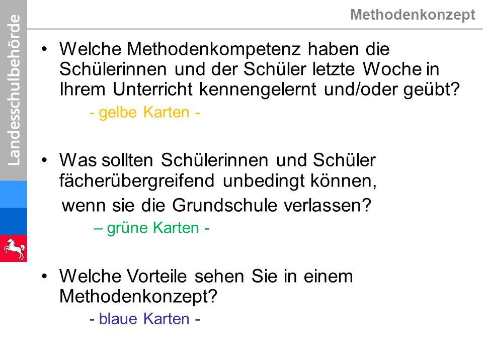 Methodenkonzept Beate Lüppen Fachberatung Unterrichtsqualität Niedersächsische Landesschulbehörde Dezernat 2 / Außenstelle Aurich Lambertshof 8 26603 Aurich Tel.