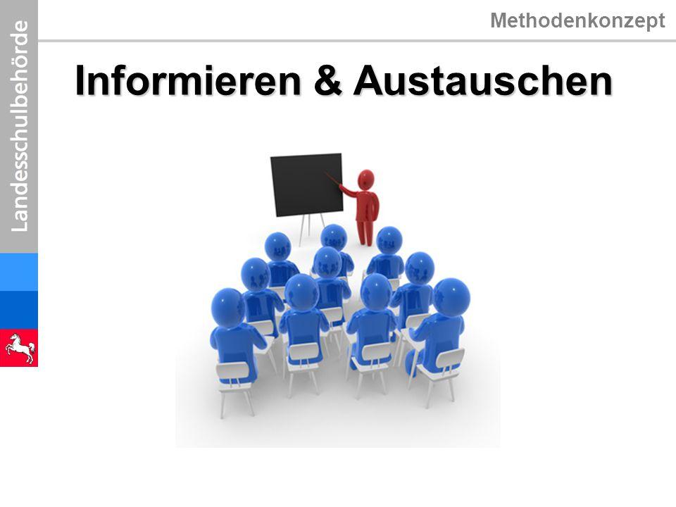 Methodenkonzept Bezugspunkte eines Methodenkonzepts  Niedersächsisches Schulgesetz (NSCHG)  Orientierungsrahmen Schulqualität in Niedersachsen  Grundsatzerlasse  Kerncurricula (KC)