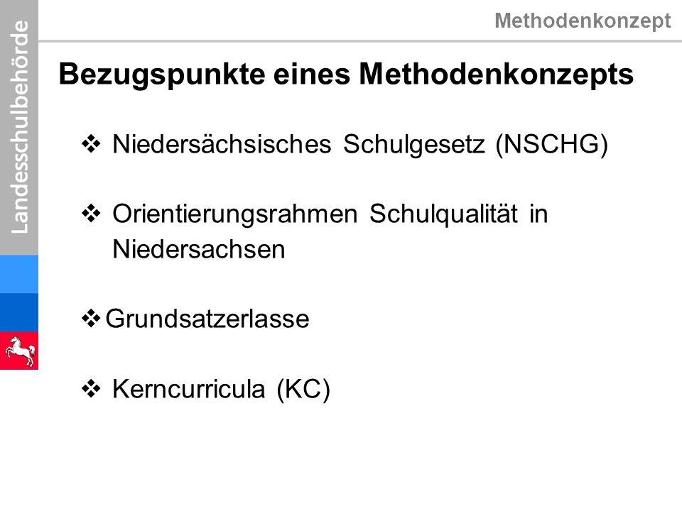 Methodenkonzept Bezugspunkte eines Methodenkonzepts  Niedersächsisches Schulgesetz (NSCHG)  Orientierungsrahmen Schulqualität in Niedersachsen  Gru