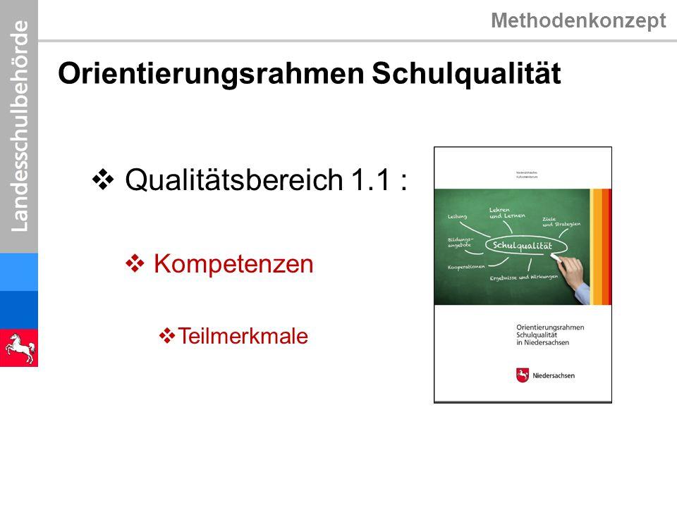Methodenkonzept Orientierungsrahmen Schulqualität  1.1.1 Fachbezogene Kompetenzen  Die Schülerinnen und Schüler weisen bei der Bearbeitung von Aufgaben den Erwerb der verbindliche vorgegebenen fachbezogenen Kompetenzen nach.