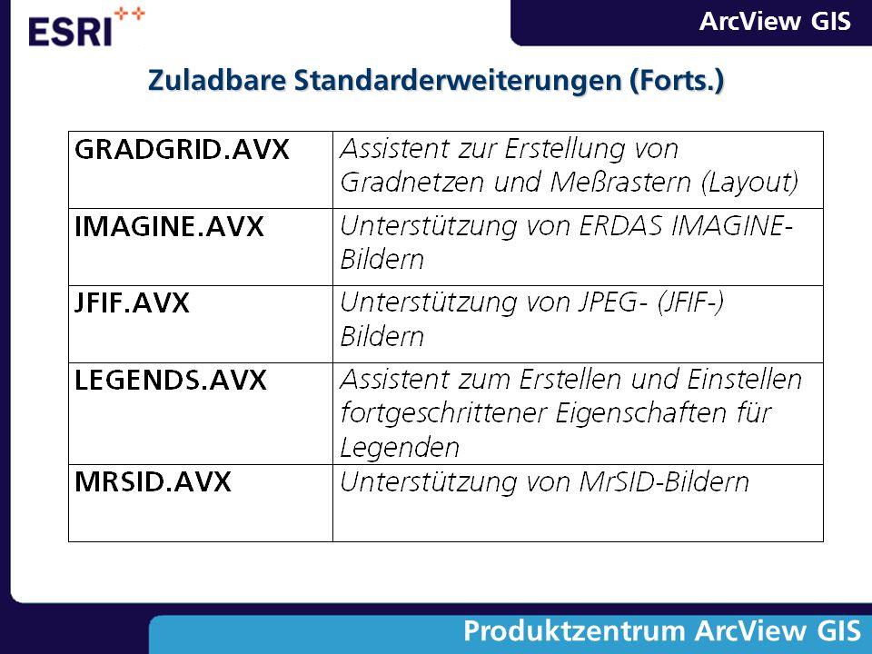 ArcView GIS Produktzentrum ArcView GIS Zuladbare Standarderweiterungen (Forts.)