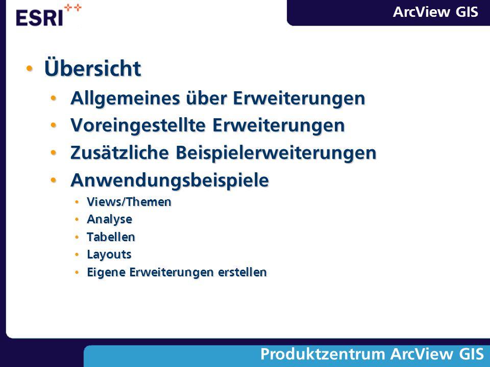 ArcView GIS Produktzentrum ArcView GIS Übersicht Übersicht Allgemeines über Erweiterungen Allgemeines über Erweiterungen Voreingestellte Erweiterungen