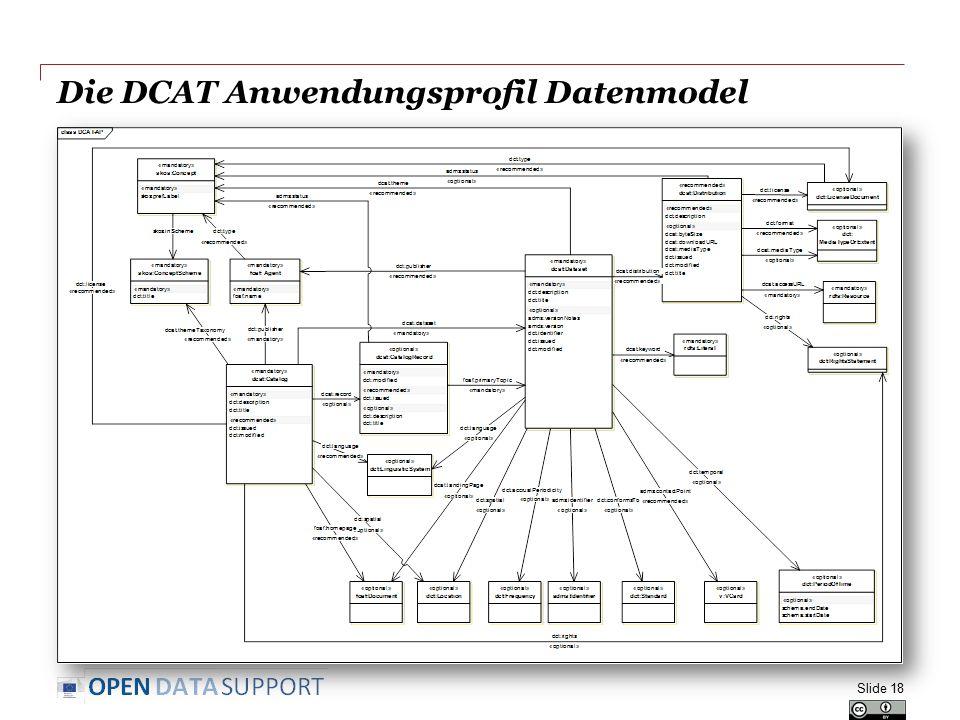 Die DCAT Anwendungsprofil Datenmodel Slide 18