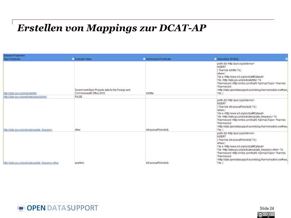 Erstellen von Mappings zur DCAT-AP Slide 24