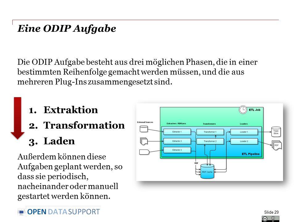Eine ODIP Aufgabe Die ODIP Aufgabe besteht aus drei möglichen Phasen, die in einer bestimmten Reihenfolge gemacht werden müssen, und die aus mehreren