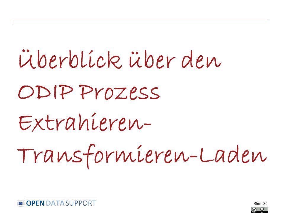 Überblick über den ODIP Prozess Extrahieren- Transformieren-Laden Slide 30