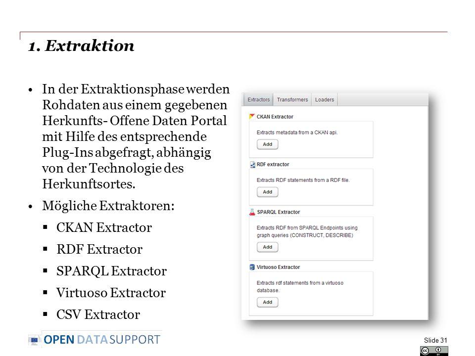 1. Extraktion In der Extraktionsphase werden Rohdaten aus einem gegebenen Herkunfts- Offene Daten Portal mit Hilfe des entsprechende Plug-Ins abgefrag