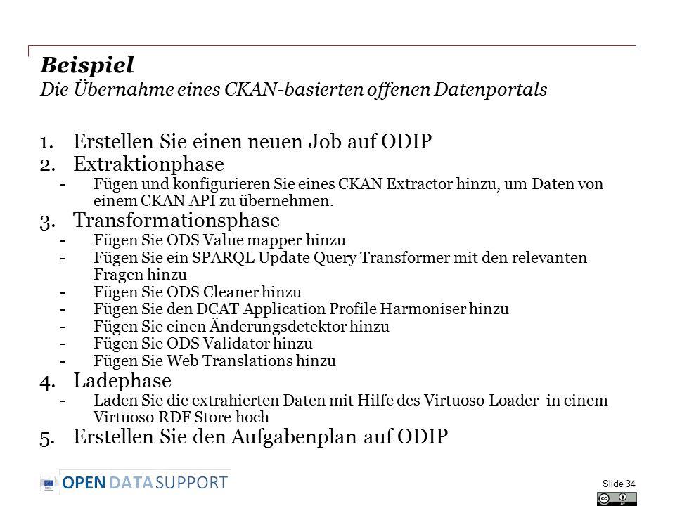 Beispiel Die Übernahme eines CKAN-basierten offenen Datenportals 1.Erstellen Sie einen neuen Job auf ODIP 2.Extraktionphase -Fügen und konfigurieren S