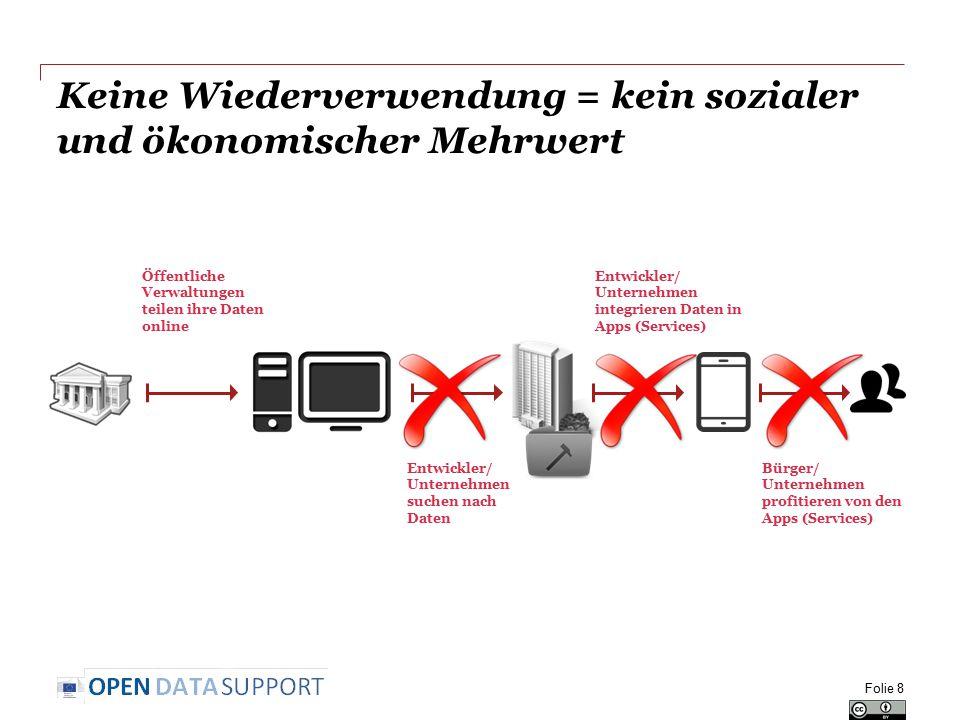Keine Wiederverwendung = kein sozialer und ökonomischer Mehrwert Folie 8 Entwickler/ Unternehmen integrieren Daten in Apps (Services) Öffentliche Verw