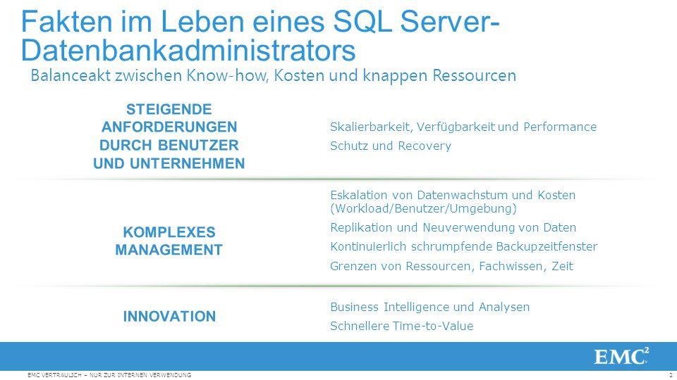 3EMC VERTRAULICH – NUR ZUR INTERNEN VERWENDUNG Argumente für EMC für SQL Server 2012 Geschäftskritisch und führend bei Cloudinfrastrukturen