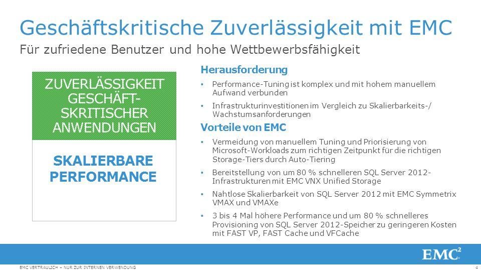 5EMC VERTRAULICH – NUR ZUR INTERNEN VERWENDUNG FAST Suite FAST Cache sorgt kontinuierlich dafür, dass die aktivsten Daten von leistungsstarken Flash-SSDs bereitgestellt werden.