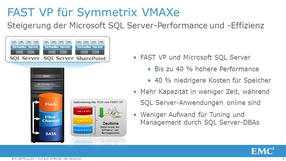 7EMC VERTRAULICH – NUR ZUR INTERNEN VERWENDUNG EMC XtremSW Cache verbessert die Serverperformance.