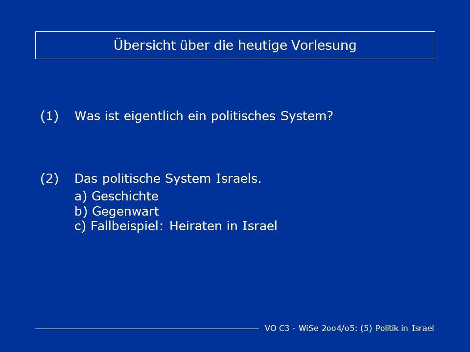 """VO C3 - WiSe 2oo4/o5: (5) Politik in Israel Heiraten in Israel """"Status Quo (1948) & Rabbinical Courts Jurisdiction Law (1953) => keine zivile Ehe/Scheidung => keine interkonfessionellen Ehen Registrierung und Anerkennung von im Ausland geschlossenen Ehen => """"russische Einwanderung in 1990er Jahren Shinui: Initiative 2004"""