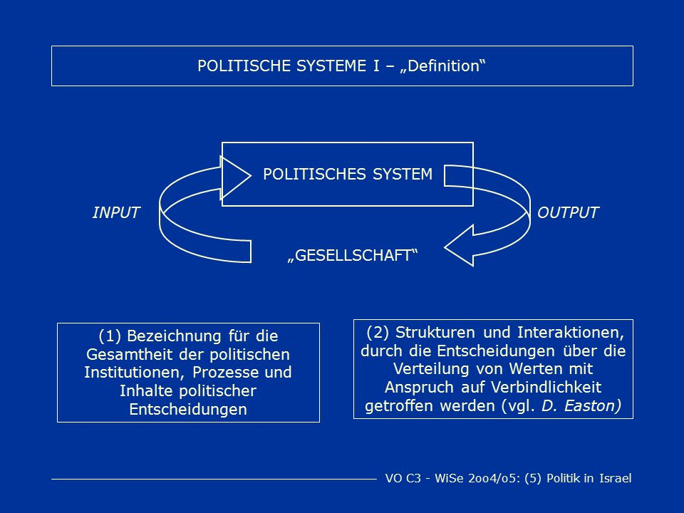 """VO C3 - WiSe 2oo4/o5: (5) Politik in Israel """"GESELLSCHAFT POLITISCHE SYSTEME I – """"Definition POLITISCHES SYSTEM INPUTOUTPUT (1) Bezeichnung für die Gesamtheit der politischen Institutionen, Prozesse und Inhalte politischer Entscheidungen (2) Strukturen und Interaktionen, durch die Entscheidungen über die Verteilung von Werten mit Anspruch auf Verbindlichkeit getroffen werden (vgl."""