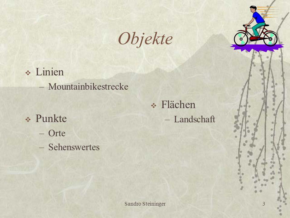 Sandro Steininger3 Objekte  Linien –Mountainbikestrecke  Punkte –Orte –Sehenswertes  Flächen –Landschaft